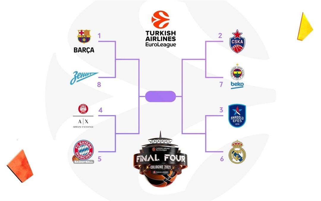 Cuadro de los playoffs de la Euroliga