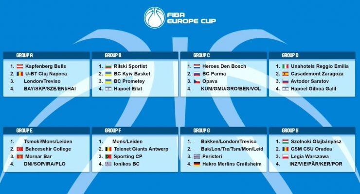 Basket Zaragoza ya conoce a sus rivales de la FIBA Europe Cup